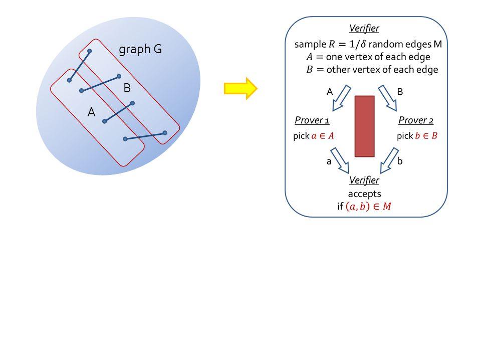 graph G A B