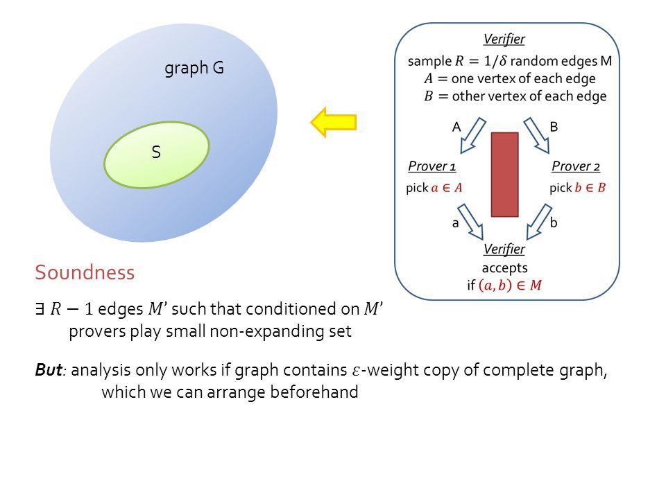 graph G Soundness S