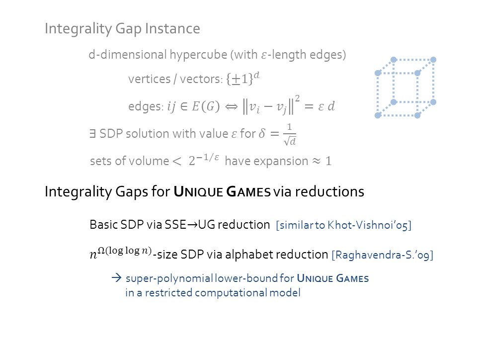 Integrality Gaps for U NIQUE G AMES via reductions  super-polynomial lower-bound for U NIQUE G AMES in a restricted computational model