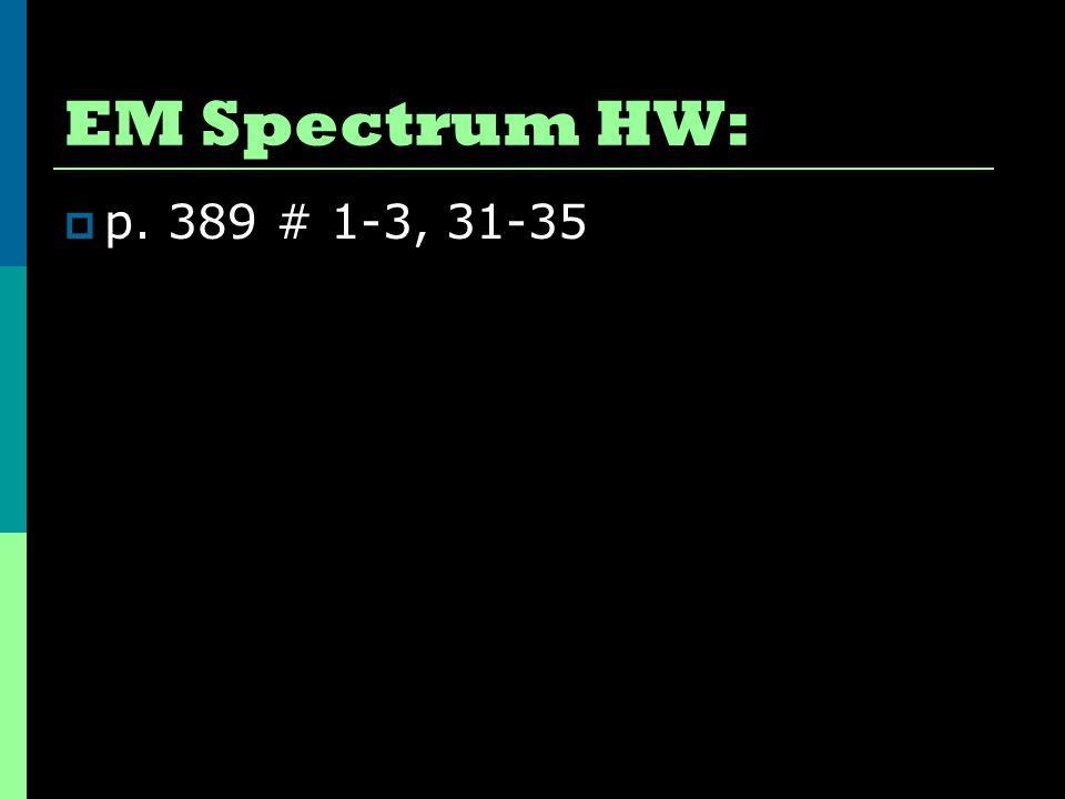 EM Spectrum HW:  p. 389 # 1-3, 31-35
