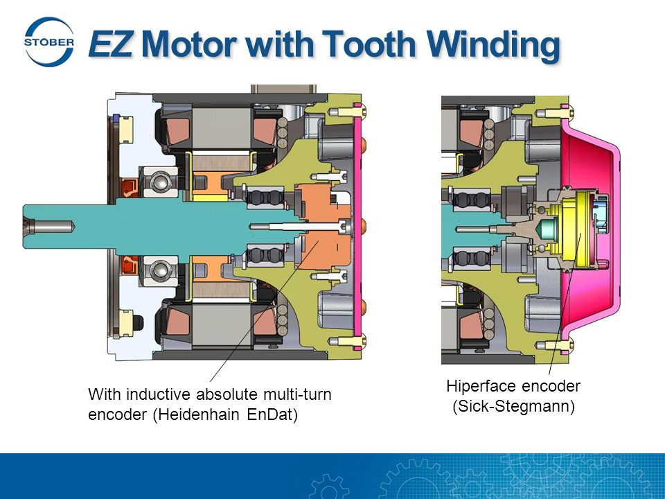 EZ Motor with Tooth Winding With inductive absolute multi-turn encoder (Heidenhain EnDat) Hiperface encoder (Sick-Stegmann)