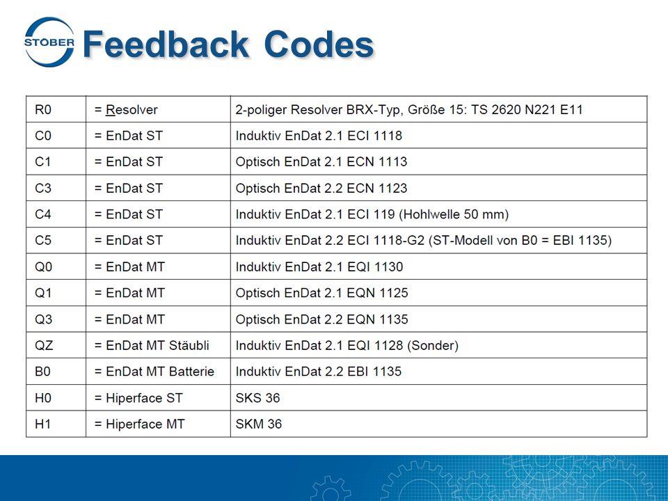 Feedback Codes