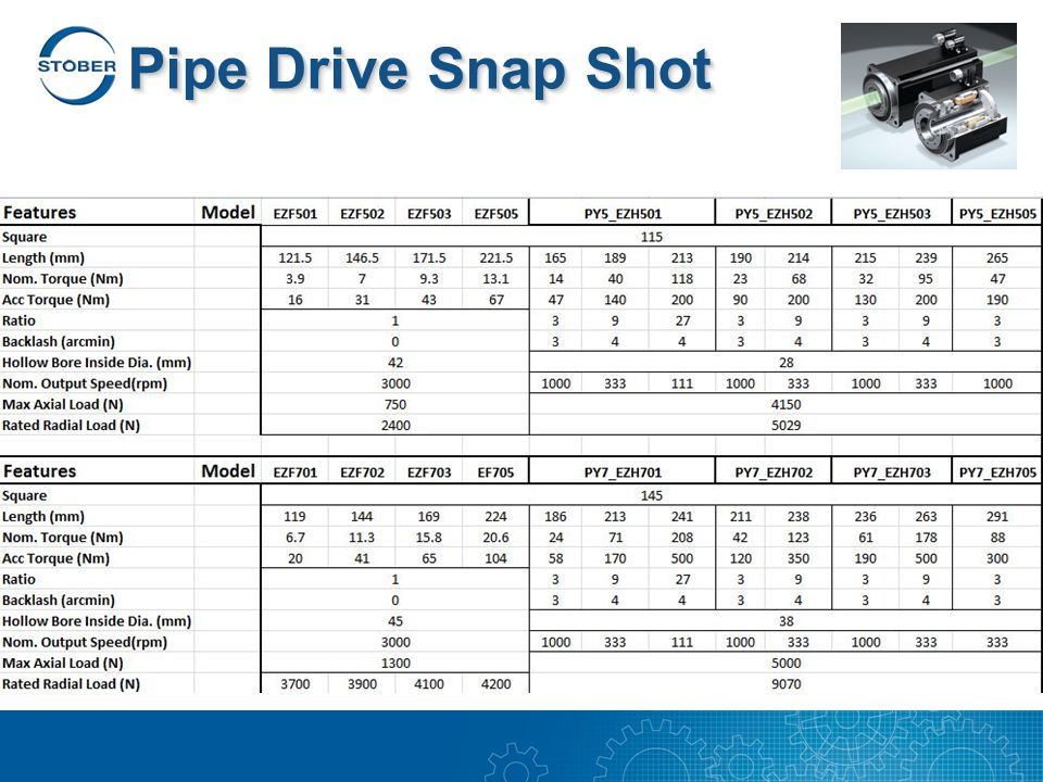 Pipe Drive Snap Shot