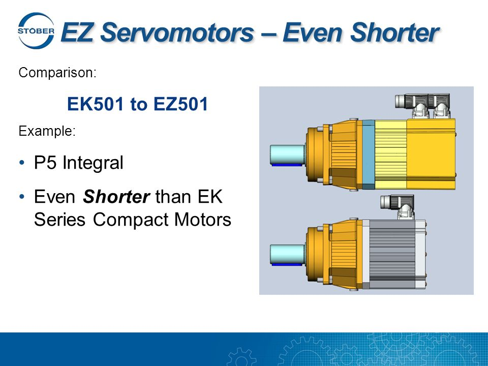Comparison: EK501 to EZ501 Example: P5 Integral Even Shorter than EK Series Compact Motors EZ Servomotors – Even Shorter
