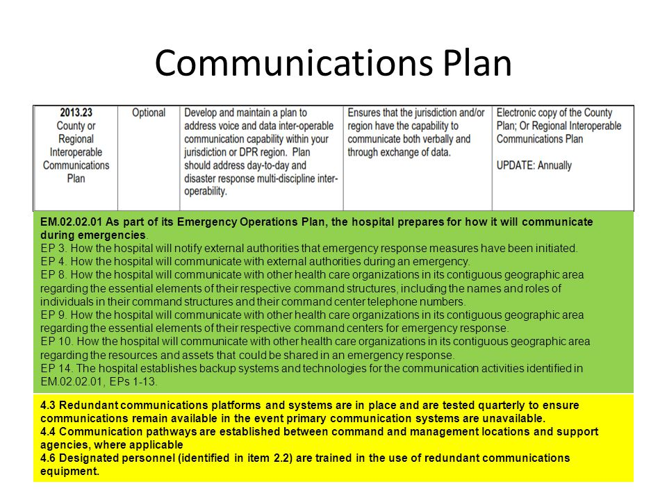 Communications Plan EM.02.02.01 As part of its Emergency Operations Plan, the hospital prepares for how it will communicate during emergencies. EP 3.