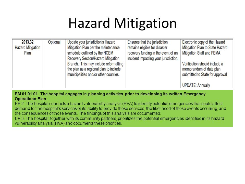 Hazard Mitigation EM.01.01.01 The hospital engages in planning activities prior to developing its written Emergency Operations Plan. EP 2. The hospita