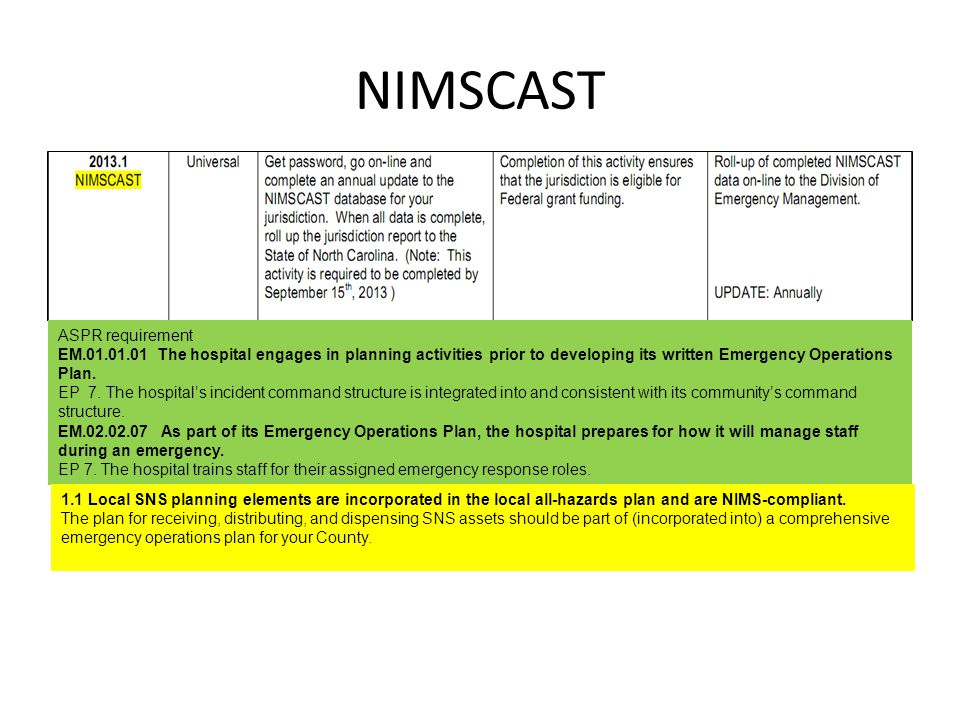 NIMSCAST ASPR requirement EM.01.01.01 The hospital engages in planning activities prior to developing its written Emergency Operations Plan. EP 7. The