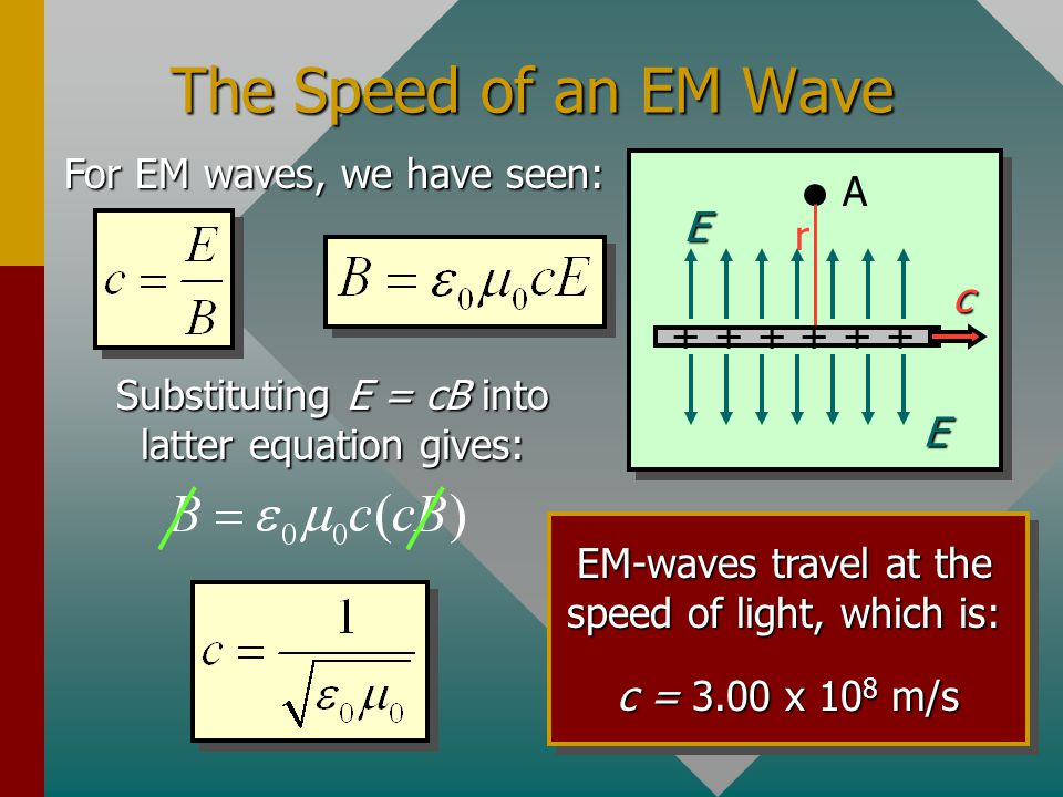 Moving E-field (Cont.) A r + + + c E E simulated current: A B-field is created by the Recall from Gauss' law: Eliminating from these two equations gives: