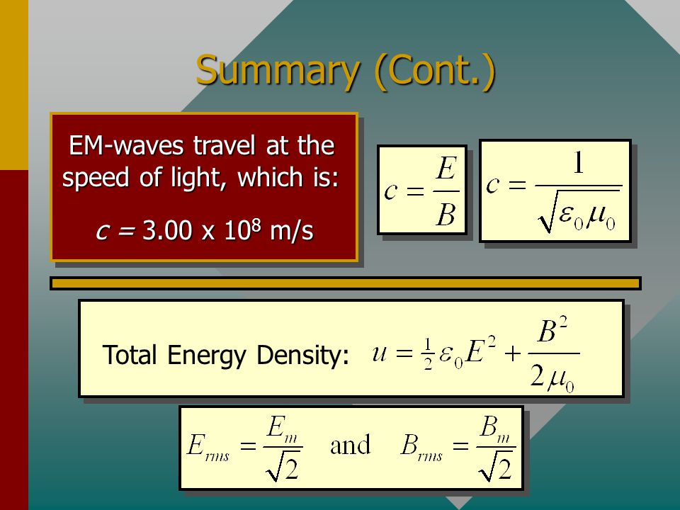 Summary  EM waves are transverse waves.Both E and B are perpendicular to wave velocity c.