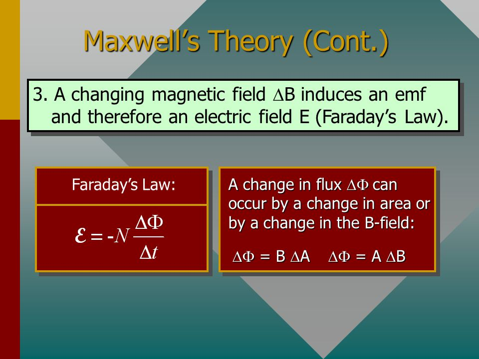 Maxwell's Theory (Cont.) 2.