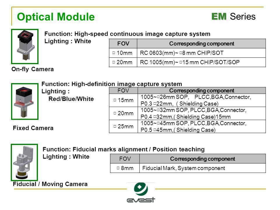 EM EM Series Optical Module FOVCorresponding component □ 10mmRC 0603(mm)~ □ 8 mm CHIP/SOT □ 20mmRC 1005(mm)~ □ 15 mm CHIP/SOT/SOP Function: High-speed continuous image capture system Lighting : White Function: High-definition image capture system Lighting : Red/Blue/White Function: Fiducial marks alignment / Position teaching Lighting : White FOVCorresponding component □ 15mm 1005~ □ 26mm SOP, PLCC,BGA,Connector, P0.3 □ 22mm, ( Shielding Case) □ 20mm 1005~ □ 32mm SOP, PLCC,BGA,Connector, P0.4 □ 32mm,( Shielding Case)15mm □ 25mm 1005~ □ 45mm SOP, PLCC,BGA,Connector, P0.5 □ 45mm,( Shielding Case) FOVCorresponding component □ 8mm Fiducial Mark, System component On-fly Camera Fixed Camera Fiducial / Moving Camera