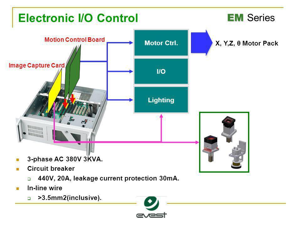 EM EM Series Electronic I/O Control 3-phase AC 380V 3KVA.