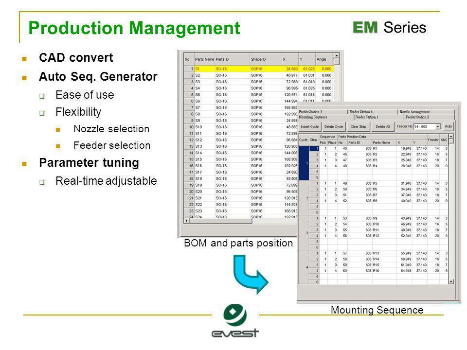 EM EM Series Production Management CAD convert Auto Seq.