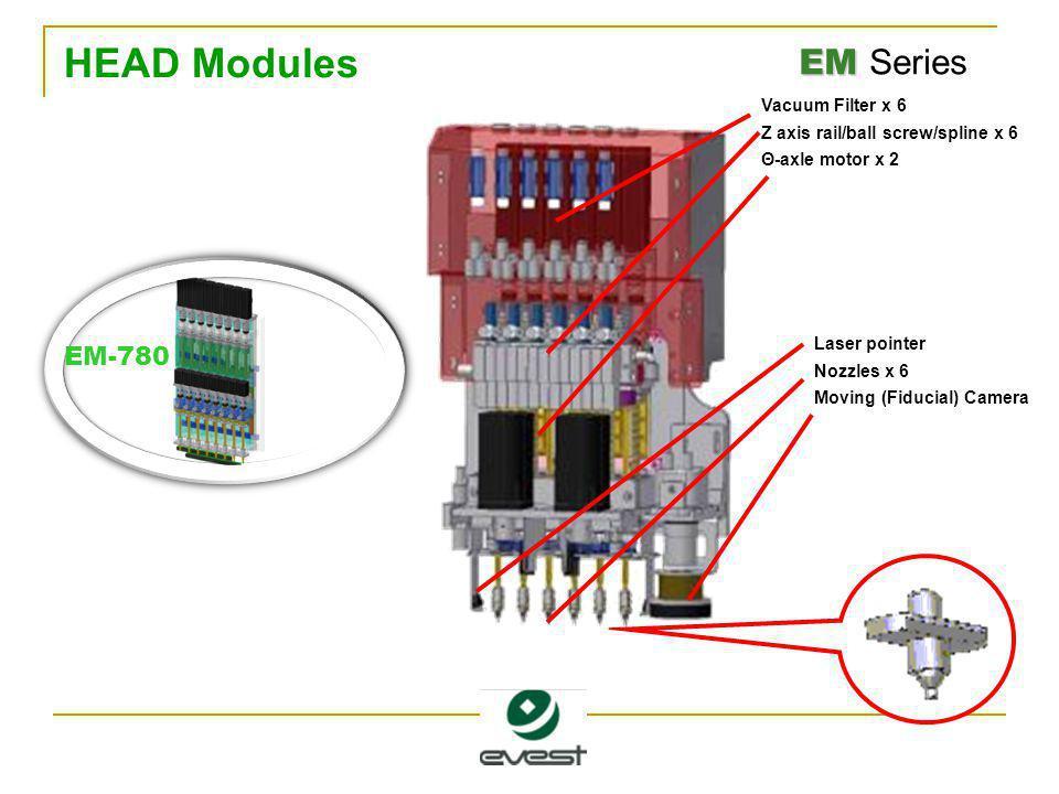 EM EM Series HEAD Modules Laser pointer Nozzles x 6 Moving (Fiducial) Camera Vacuum Filter x 6 Z axis rail/ball screw/spline x 6 Θ-axle motor x 2 EM-780