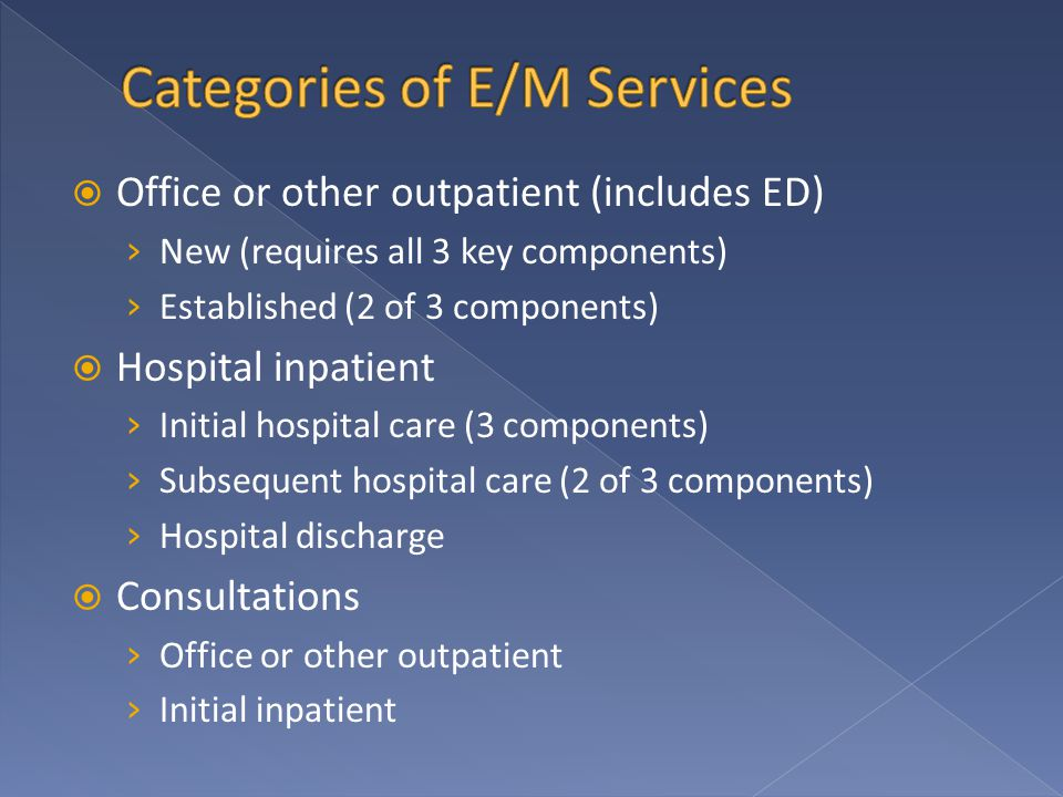  Office or other outpatient (includes ED) › New (requires all 3 key components) › Established (2 of 3 components)  Hospital inpatient › Initial hospital care (3 components) › Subsequent hospital care (2 of 3 components) › Hospital discharge  Consultations › Office or other outpatient › Initial inpatient