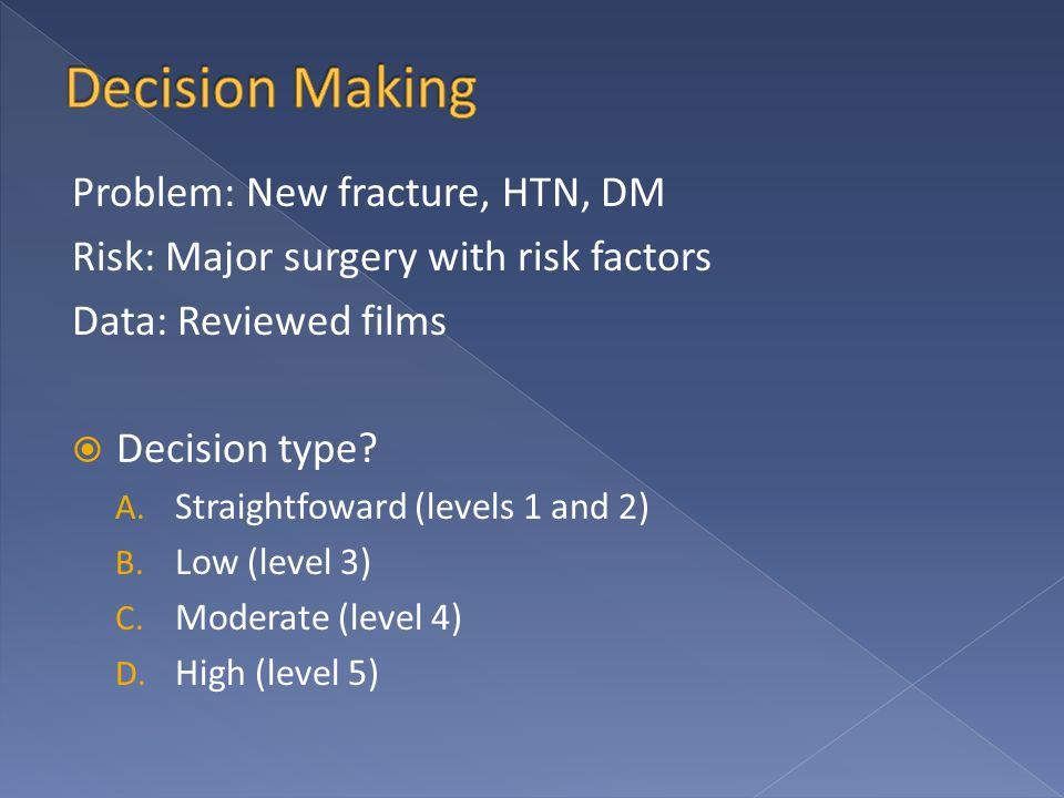 Problem: New fracture, HTN, DM Risk: Major surgery with risk factors Data: Reviewed films  Decision type.