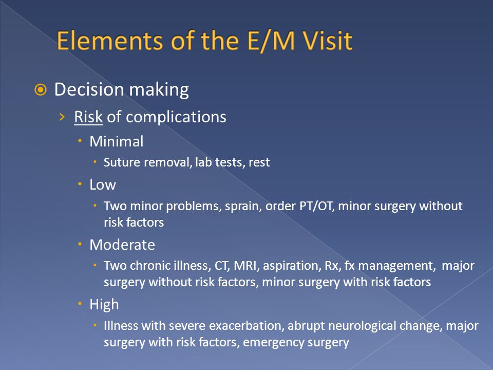  Decision making › Risk of complications  Minimal  Suture removal, lab tests, rest  Low  Two minor problems, sprain, order PT/OT, minor surgery without risk factors  Moderate  Two chronic illness, CT, MRI, aspiration, Rx, fx management, major surgery without risk factors, minor surgery with risk factors  High  Illness with severe exacerbation, abrupt neurological change, major surgery with risk factors, emergency surgery