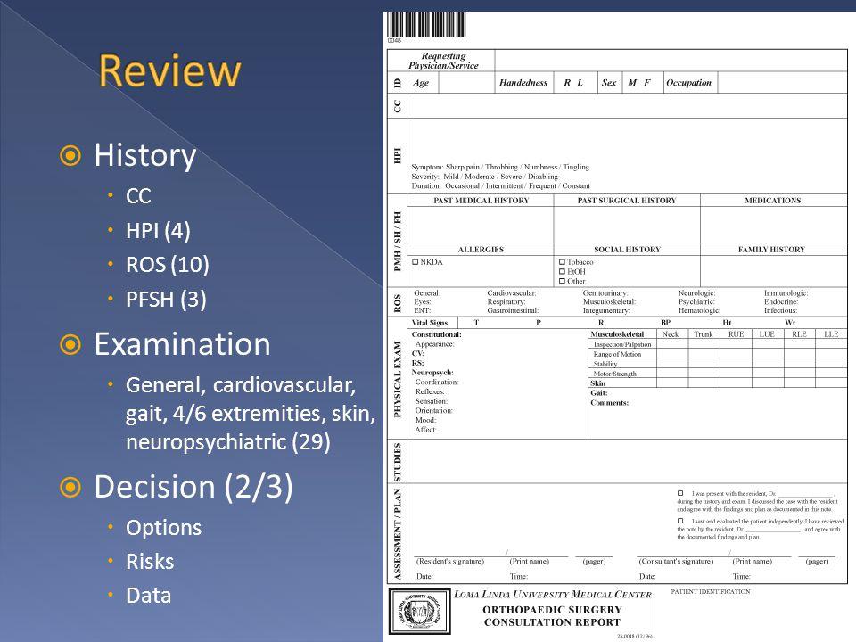  History  CC  HPI (4)  ROS (10)  PFSH (3)  Examination  General, cardiovascular, gait, 4/6 extremities, skin, neuropsychiatric (29)  Decision (2/3)  Options  Risks  Data