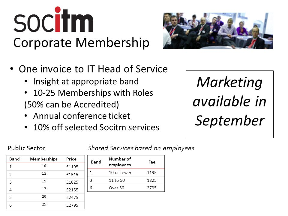 Corporate Membership One invoice to IT Head of Service Insight at appropriate band 10-25 Memberships with Roles (50% can be Accredited) Annual conference ticket 10% off selected Socitm services BandMembershipsPrice 1 10 £1195 2 12 £1515 3 15 £1825 4 17 £2155 5 20 £2475 6 25 £2795 Band Number of employees Fee 110 or fewer1195 311 to 501825 6Over 502795 Public SectorShared Services based on employees Marketing available in September