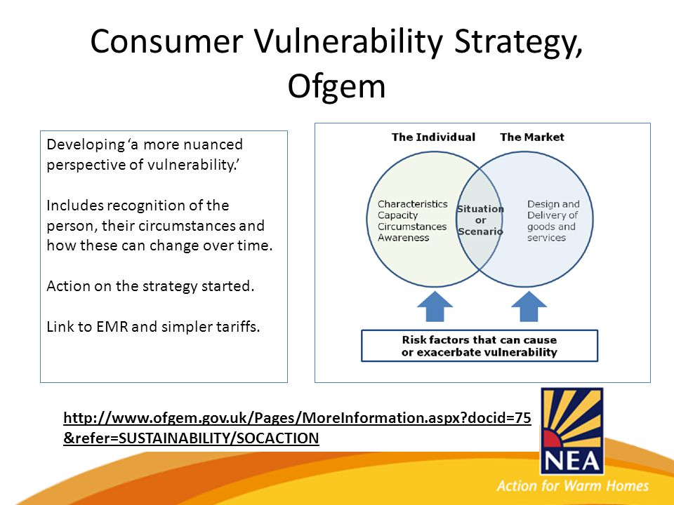 Consumer Vulnerability Strategy, Ofgem http://www.ofgem.gov.uk/Pages/MoreInformation.aspx docid=75 &refer=SUSTAINABILITY/SOCACTION Developing 'a more nuanced perspective of vulnerability.' Includes recognition of the person, their circumstances and how these can change over time.