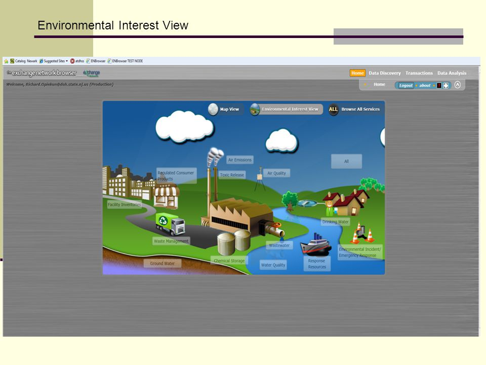 Environmental Interest View