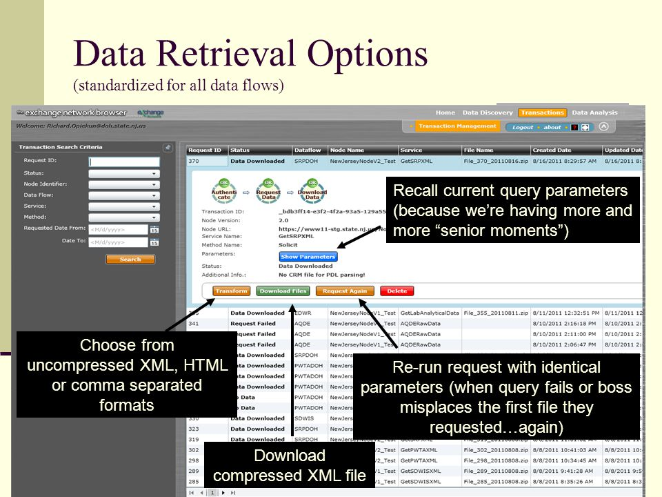 Data Retrieval Options (standardized for all data flows) Download compressed XML file Choose from uncompressed XML, HTML or comma separated formats Re-run request with identical parameters (when query fails or boss misplaces the first file they requested…again) Recall current query parameters (because we're having more and more senior moments )