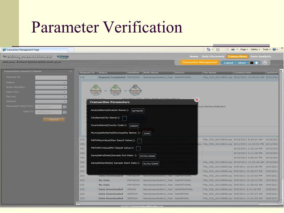 Parameter Verification