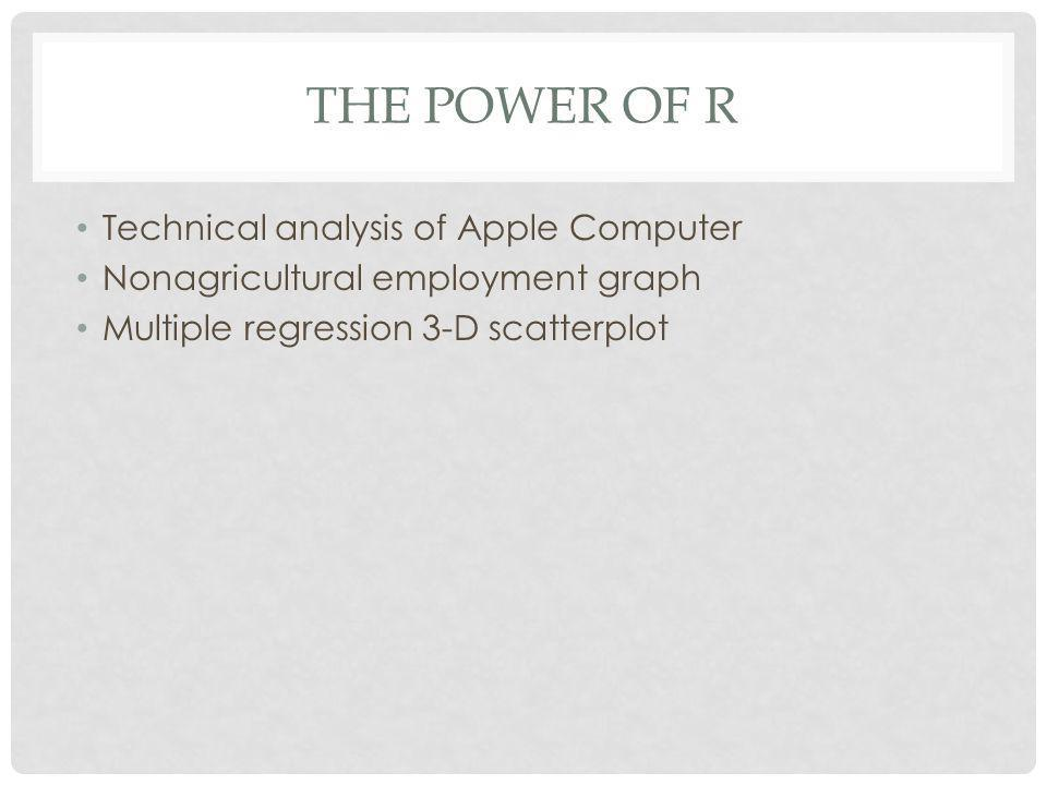 THE POWER OF R Technical analysis of Apple Computer Nonagricultural employment graph Multiple regression 3-D scatterplot