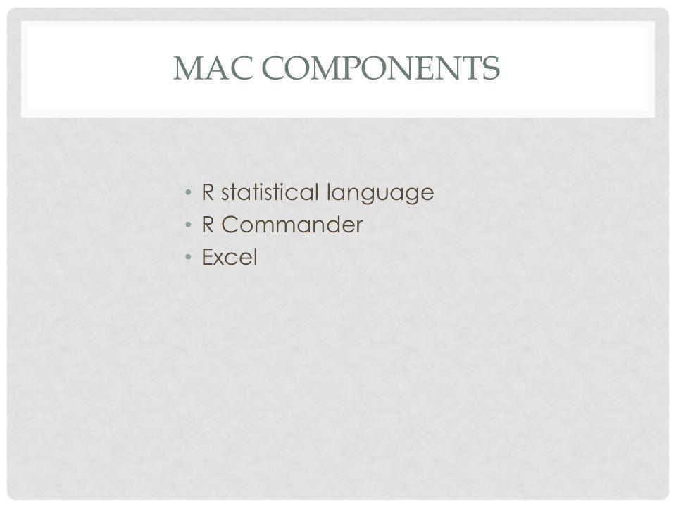 MAC COMPONENTS R statistical language R Commander Excel