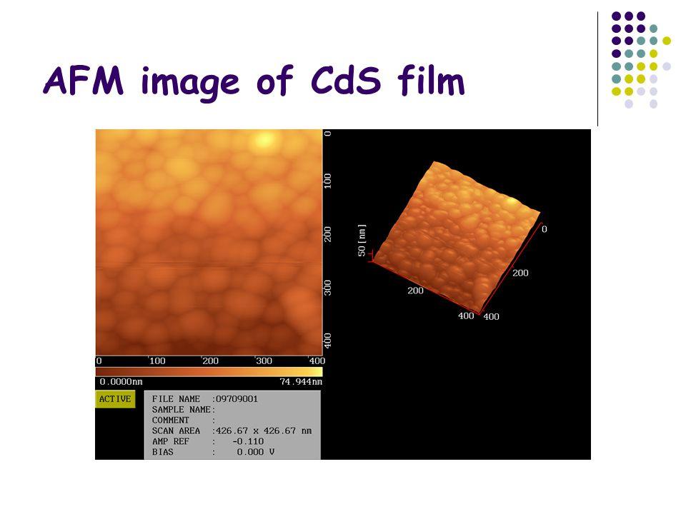 AFM image of CdS film