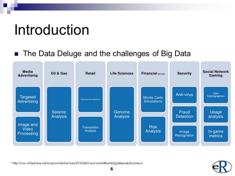 55 Introduction The Data Deluge and the challenges of Big Data * http://www.slideshare.net/AmazonWebServices/20120620-aws-summitberlinbigdataanalyticsonaws
