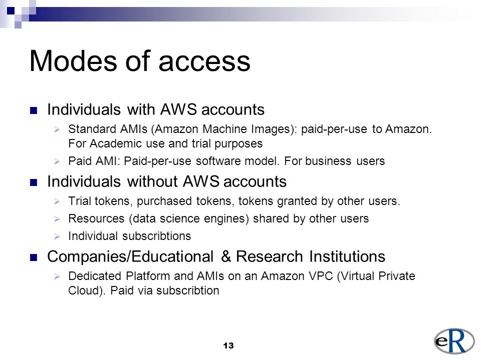 13 Modes of access Individuals with AWS accounts  Standard AMIs (Amazon Machine Images): paid-per-use to Amazon.