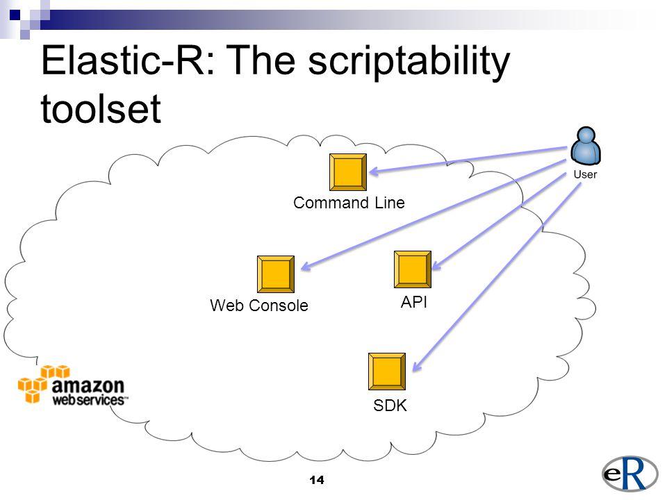 14 Elastic-R: The scriptability toolset Command Line Web Console SDK API