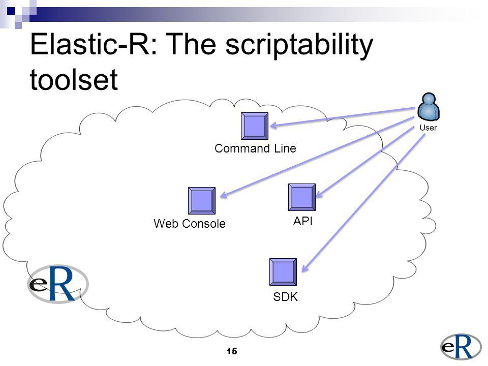 15 Elastic-R: The scriptability toolset Command Line Web Console SDK API