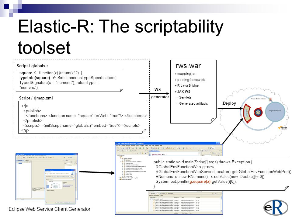 16 Elastic-R: The scriptability toolset WS generator rws.war + mapping.jar + pooling framework + R Java Bridge + JAX-WS - Servlets - Generated artifacts Eclipse Web Service Client Generator public static void main(String[] args) throws Exception { RGlobalEnvFunctionWeb g=new RGlobalEnvFunctionWebServiceLocator().getrGlobalEnvFunctionWebPort(); RNumeric x=new RNumeric(); x.setValue(new Double[]{6.0}); System.out.println(g.square(x).getValue()[0]); } square  function(x) {return(x^2) } typeInfo(square)  SimultaneousTypeSpecification( TypedSignature(x = numeric ), returnType = numeric )‏ Script / globals.r Script / rjmap.xml Deploy