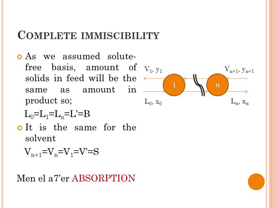 C OMPLETE IMMISCIBILITY As we assumed solute- free basis, amount of solids in feed will be the same as amount in product so; L 0 =L 1 =L n =L'=B It is the same for the solvent V n+1 =V n =V 1 =V'=S Men el a7'er ABSORPTION 1 n L 0, x 0 L n, x n V 1, y 1 V n+1, y n+1
