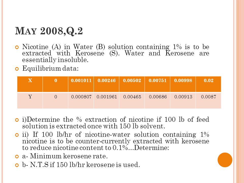 M AY 2008,Q.2 Nicotine (A) in Water (B) solution containing 1% is to be extracted with Kerosene (S).