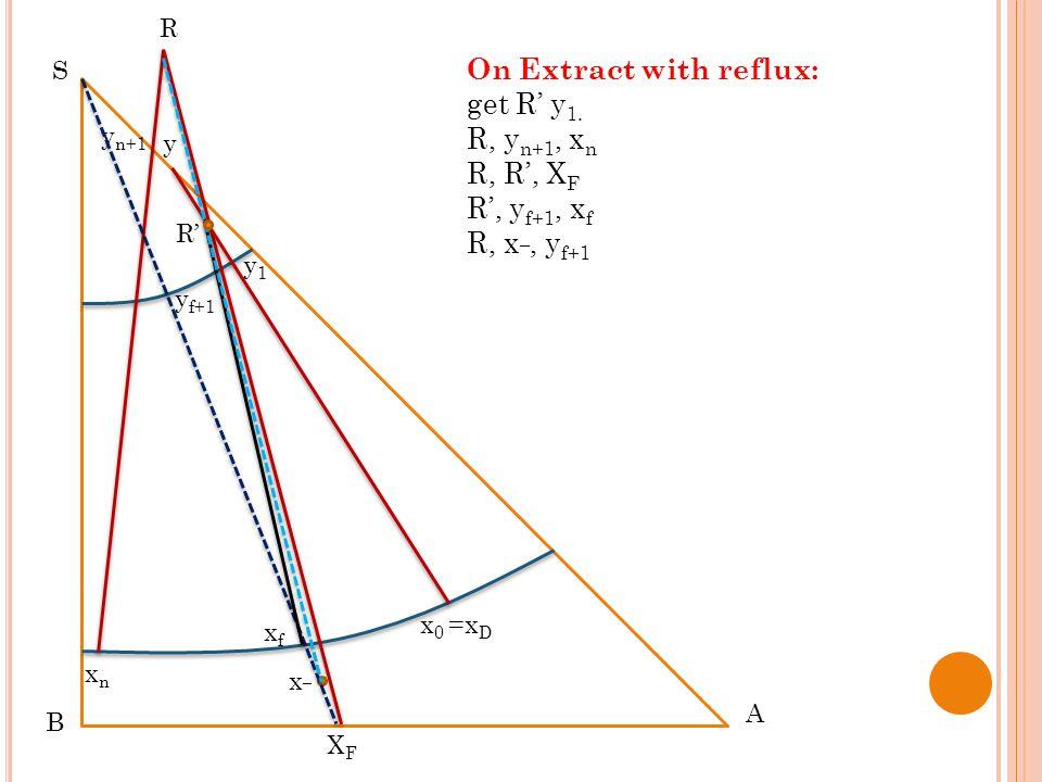 P ROBLEM (5) When r=1.5 r min,r=7.