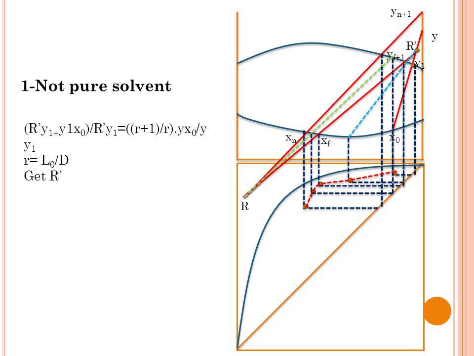 y y n+1 xnxn R xfxf R' y f+1 y1y1 x0x0 (R'y 1+ y1x 0 )/R'y 1 =((r+1)/r).yx 0 /y y 1 r= L 0 /D Get R' 1-Not pure solvent