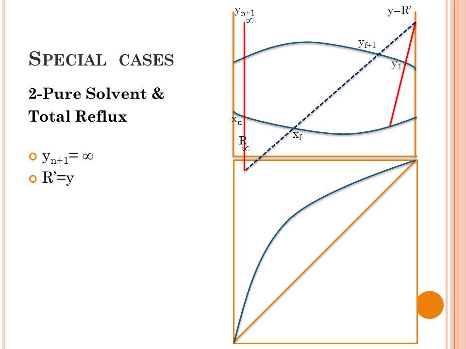 S PECIAL CASES 2-Pure Solvent & Total Reflux y n+1 = ∞ R'=y y n+1 xnxn R y1y1 y=R' ∞ ∞ xfxf y f+1