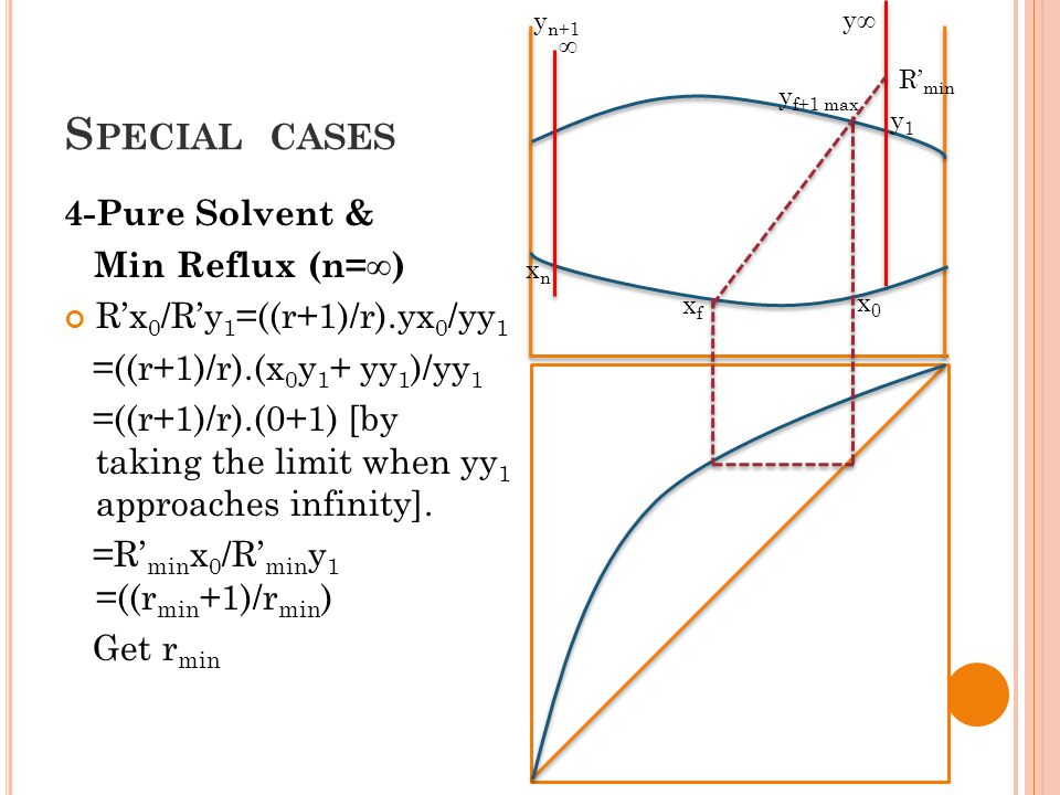 P ROBLEM (5) Givens:  Ethyl Benzene(Inert liquid)  Styrene(Solute)…..X F =0.5  DEG(Solvent)  Extract with reflux as r is mentioned.