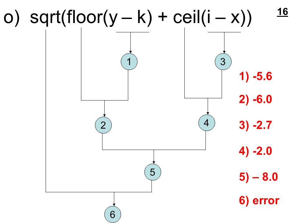 o) sqrt(floor(y – k) + ceil(i – x)) 1 2 3 4 5 6 1) -5.6 2) -6.0 3) -2.7 4) -2.0 5) – 8.0 6) error 16