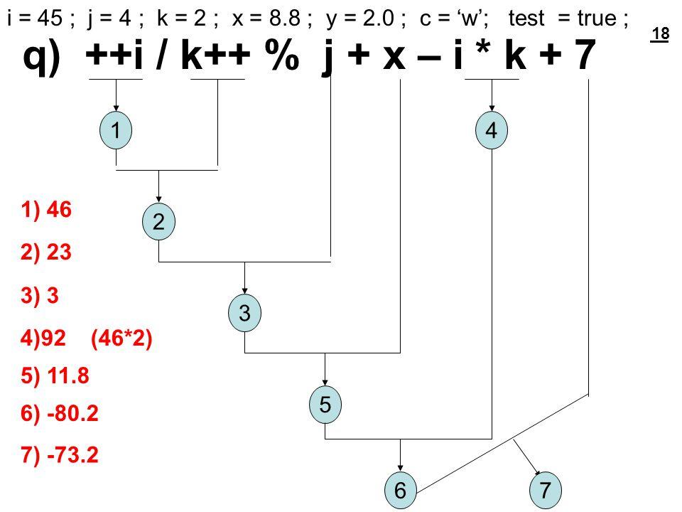 q) ++i / k++ % j + x – i * k + 7 1 2 4 3 5 67 1) 46 2) 23 3) 3 4)92 (46*2) 5) 11.8 6) -80.2 7) -73.2 18 i = 45 ; j = 4 ; k = 2 ; x = 8.8 ; y = 2.0 ; c = 'w'; test = true ;