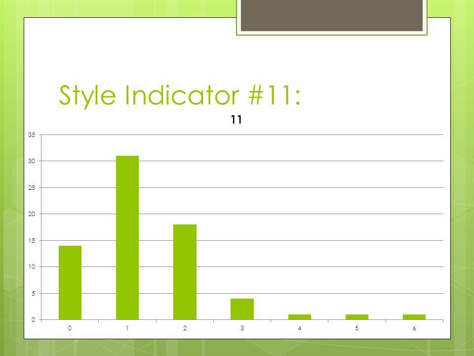 Style Indicator #11: