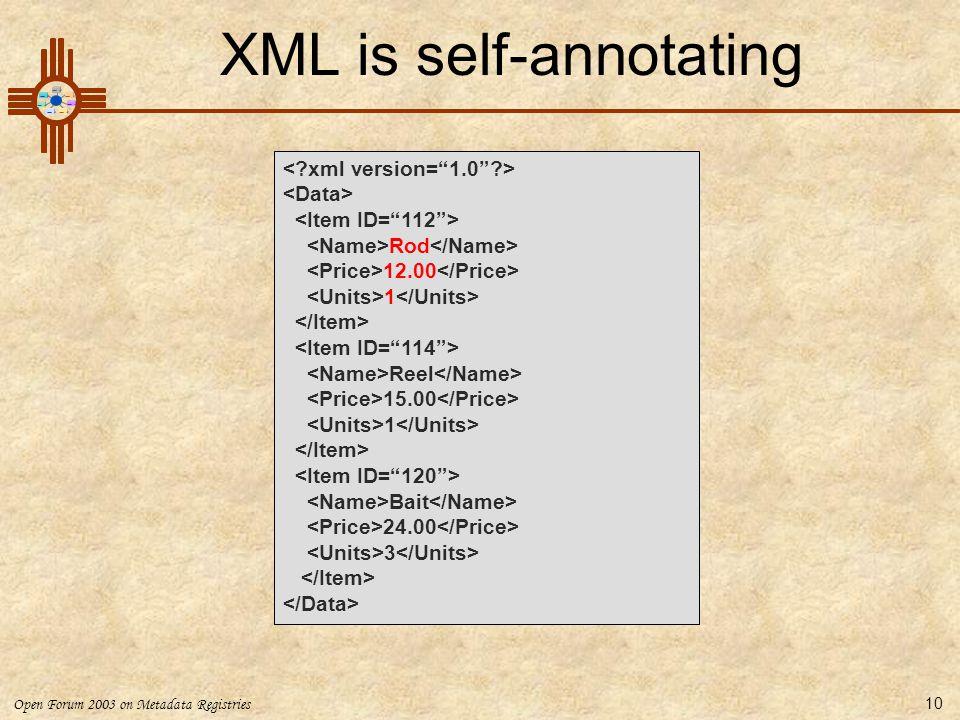 Open Forum 2003 on Metadata Registries 10 Rod 12.00 1 Reel 15.00 1 Bait 24.00 3 XML is self-annotating