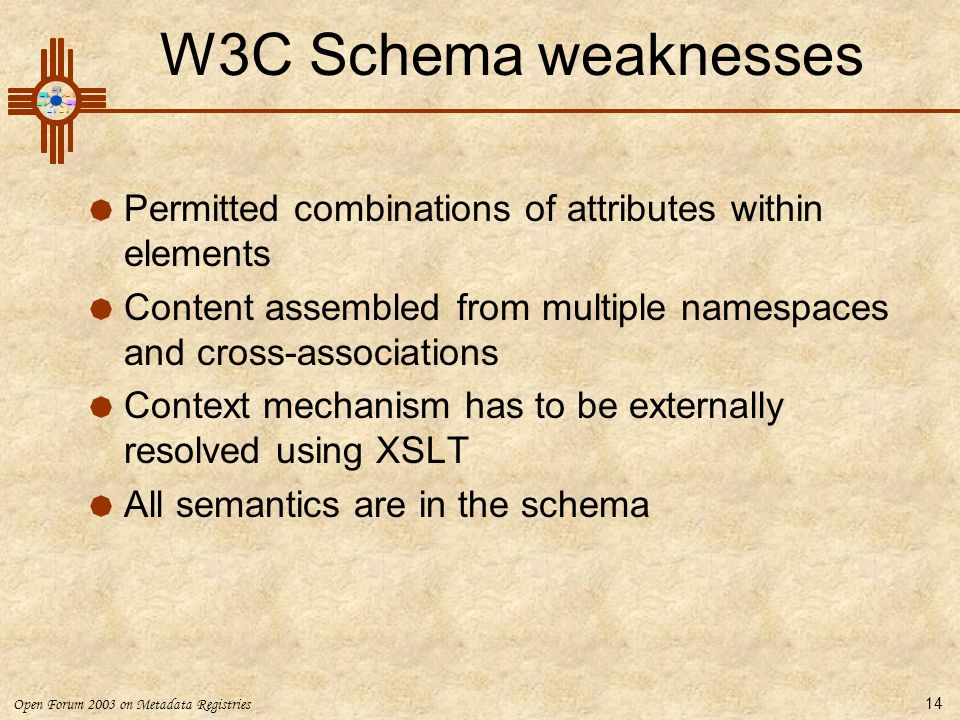 Open Forum 2003 on Metadata Registries 14 W3C Schema weaknesses  Permitted combinations of attributes within elements  Content assembled from multip