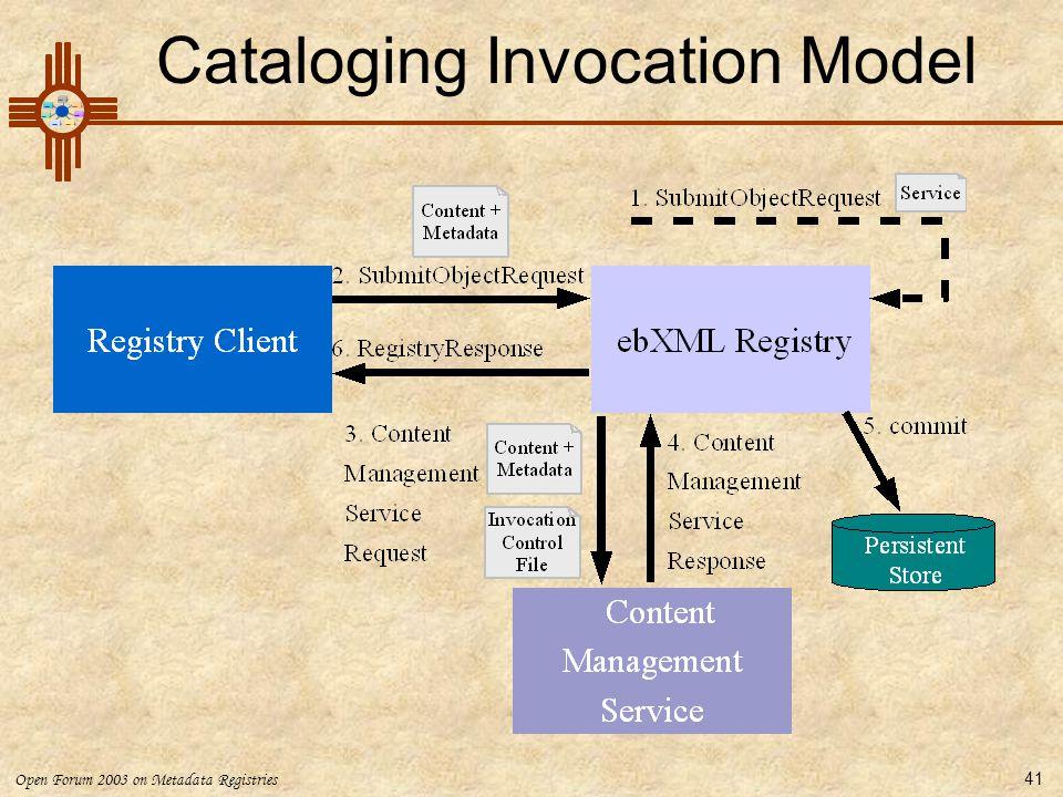 Open Forum 2003 on Metadata Registries 41 Cataloging Invocation Model