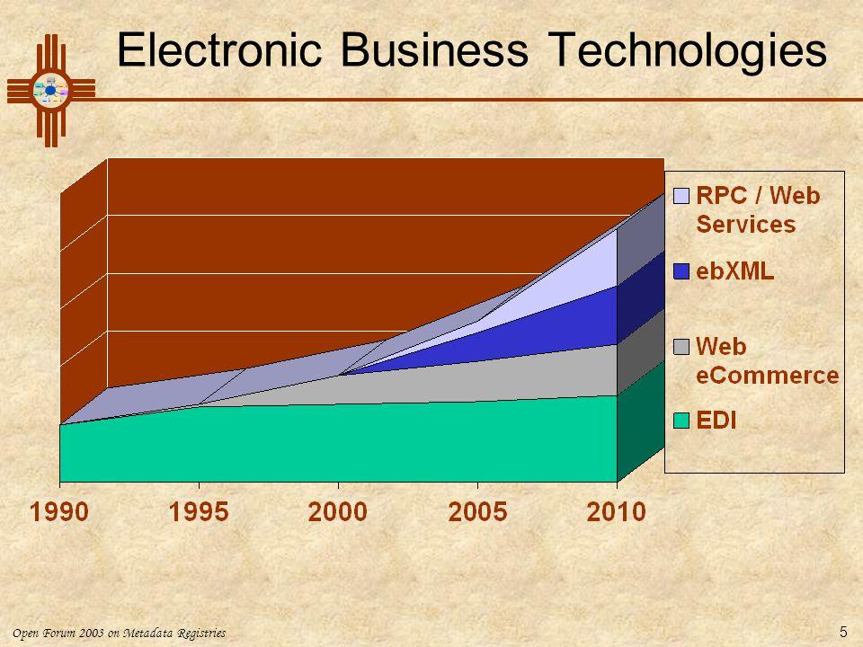 Open Forum 2003 on Metadata Registries 5 Electronic Business Technologies