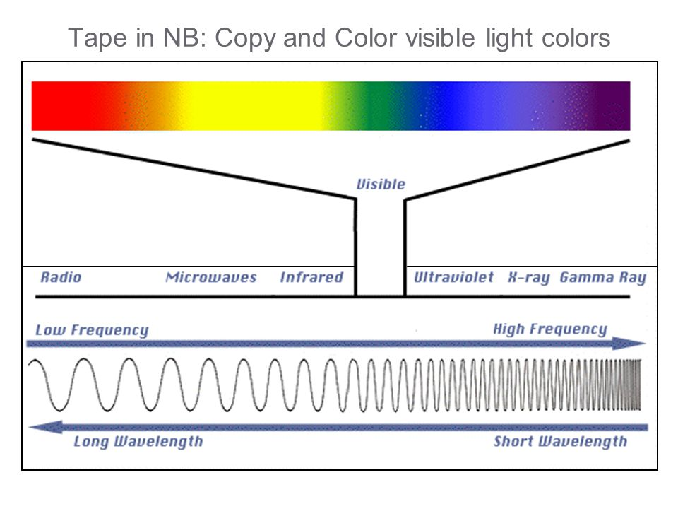 Tape in NB: Copy and Color visible light colors