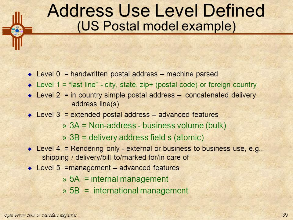 Open Forum 2003 on Metadata Registries 39 Address Use Level Defined (US Postal model example)  Level 0 = handwritten postal address – machine parsed  Level 1 = last line - city, state, zip+ (postal code) or foreign country  Level 2 = in country simple postal address – concatenated delivery address line(s)  Level 3 = extended postal address – advanced features »3A = Non-address - business volume (bulk) »3B = delivery address field s (atomic)  Level 4 = Rendering only - external or business to business use, e.g., shipping / delivery/bill to/marked for/in care of  Level 5 =management – advanced features »5A = internal management »5B = international management